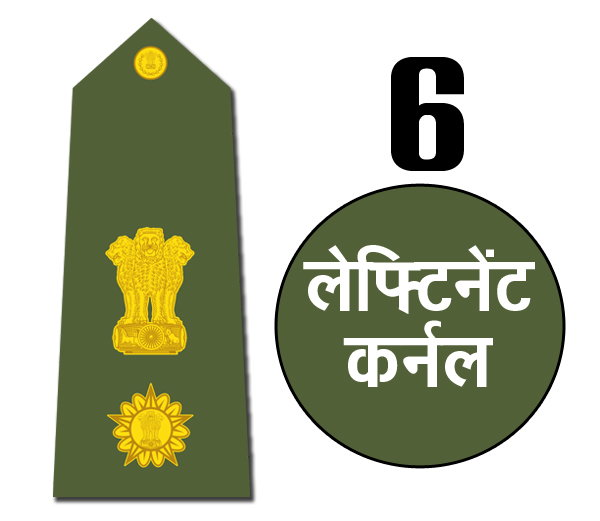 Indian Army Rank Badges